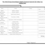 5規範3立証型 Judging Sheet