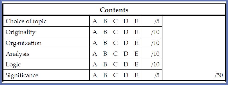 例1)段階採点方式のJudging Sheetの場合